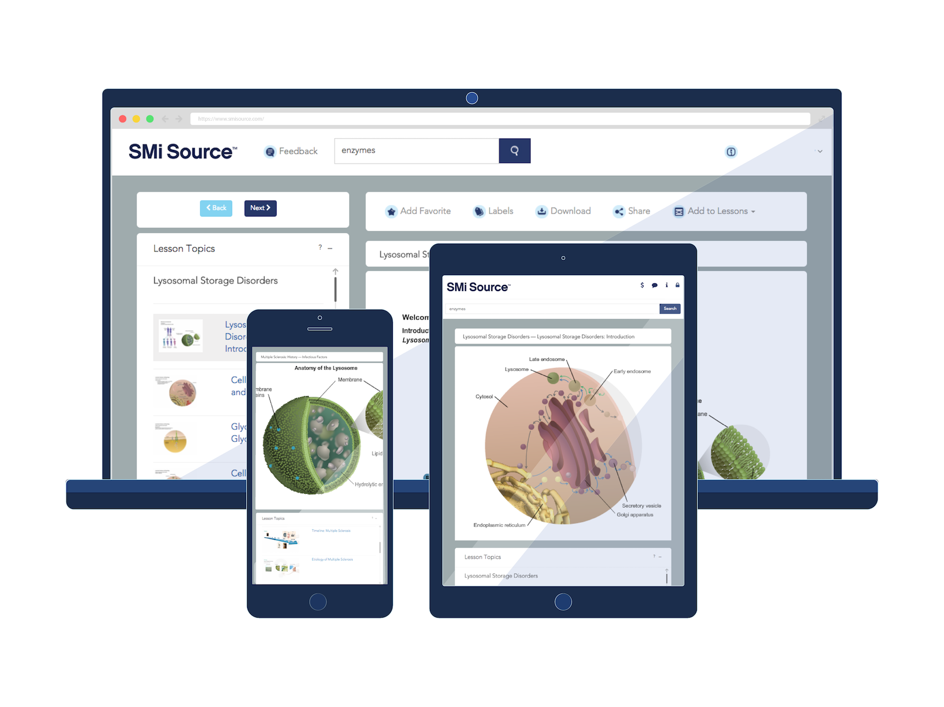 Video overview of SMi Source, the solution for your microlearning needs in short 3-5 min videos that can be used for staff training, building presentations, and for a quick reference when searching medical condition, disease, or clinical trials.